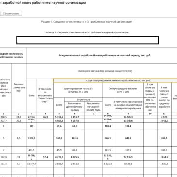 Сведения о численности и заработной плате работников научной организации (ЗУП 3.1, ЗКГУ 3.1)